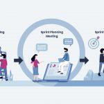 Sprint planning là gì? Tổng hợp thông tin về sprint planning